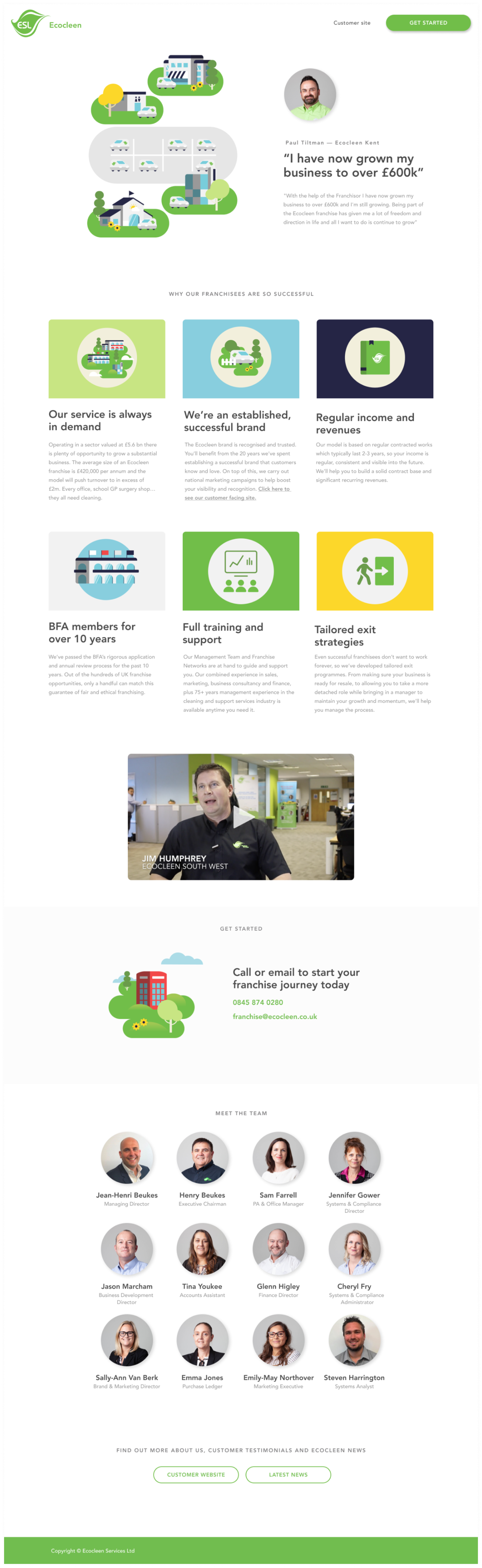 Ecocleen Franchise Website - Challenger brand for Cleaning Business - Site layout