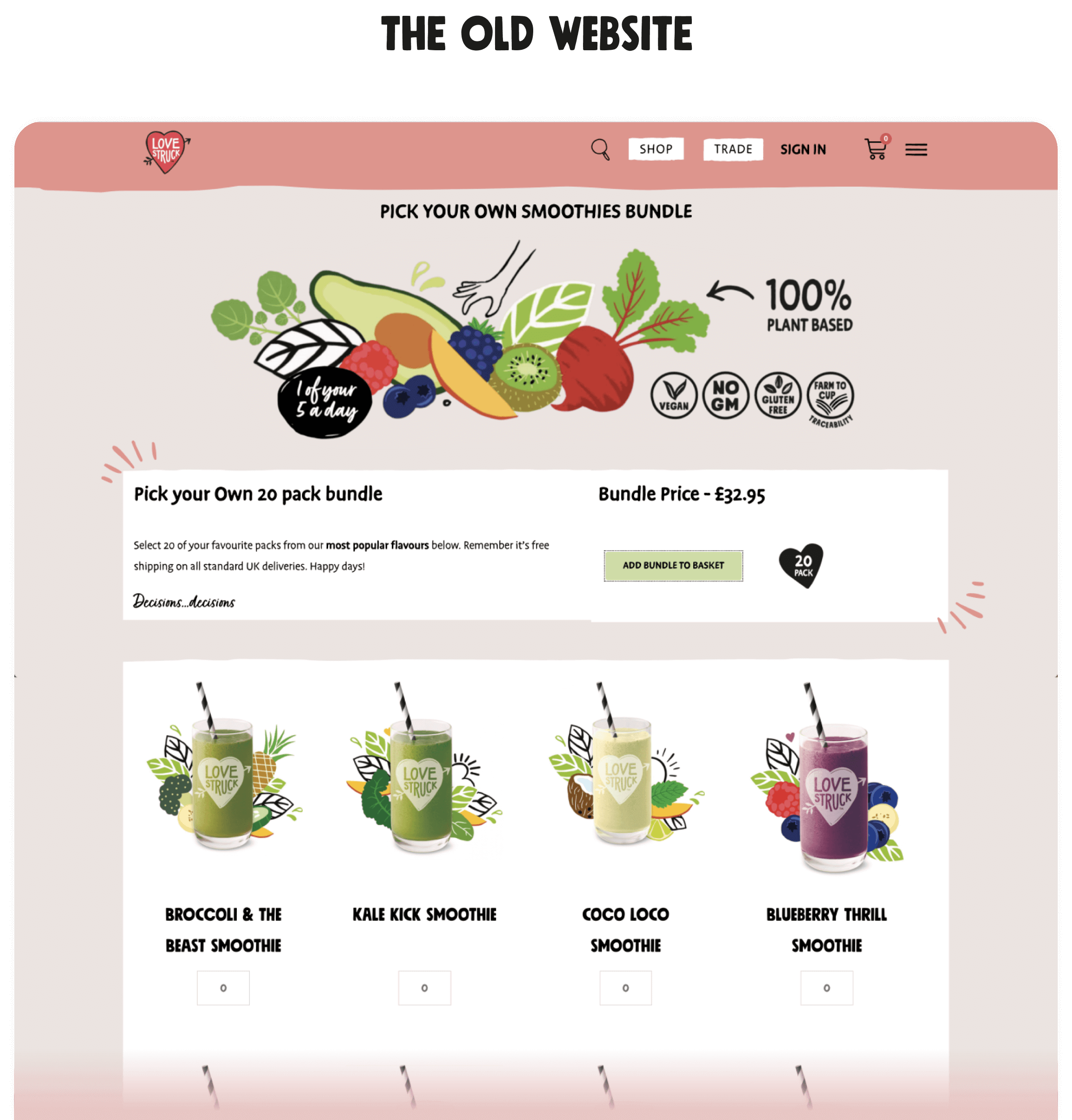 Our client's previous bundle page we redesigned and built to increase conversions